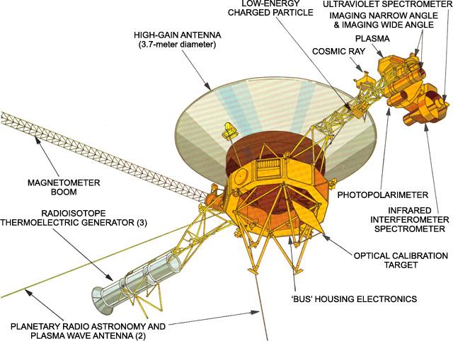 Внешний вид зондов и размещения оборудования